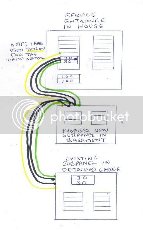 Diagram Diagram Three Wire Sub Panel Wiring Diagram Full Version Hd Quality Wiring Diagram