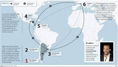 Aldyne es el nexo entre Panama Papers, la ruta del dinero K y los Kirchner, dice Le Monde.