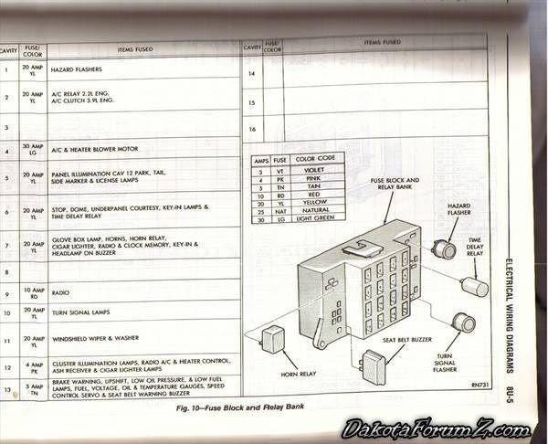 1995 Dodge Dakota Wiring Schematics   schematic and wiring ...