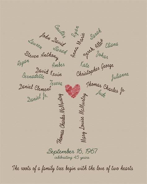Custom Family Tree Anniversary Gift 11x14 by