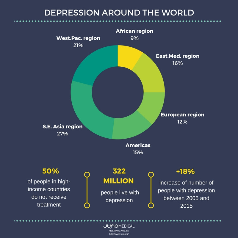 6 Ways You Can Help An Older Adult With Depression ...