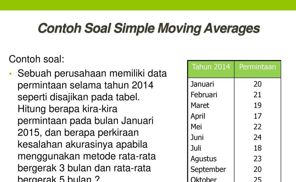 contoh soal moving average dan penyelesaiannya