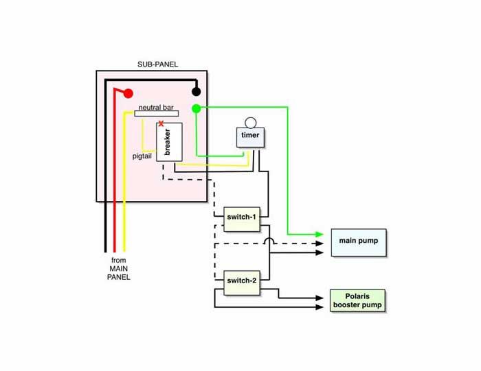 220 Volt Pump Wiring Diagram Kx450f Fuel Filter Begeboy Wiring Diagram Source