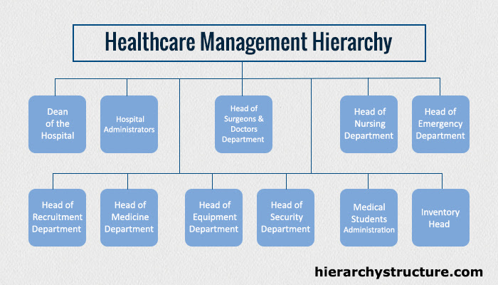 Health Center Patient Record Management System