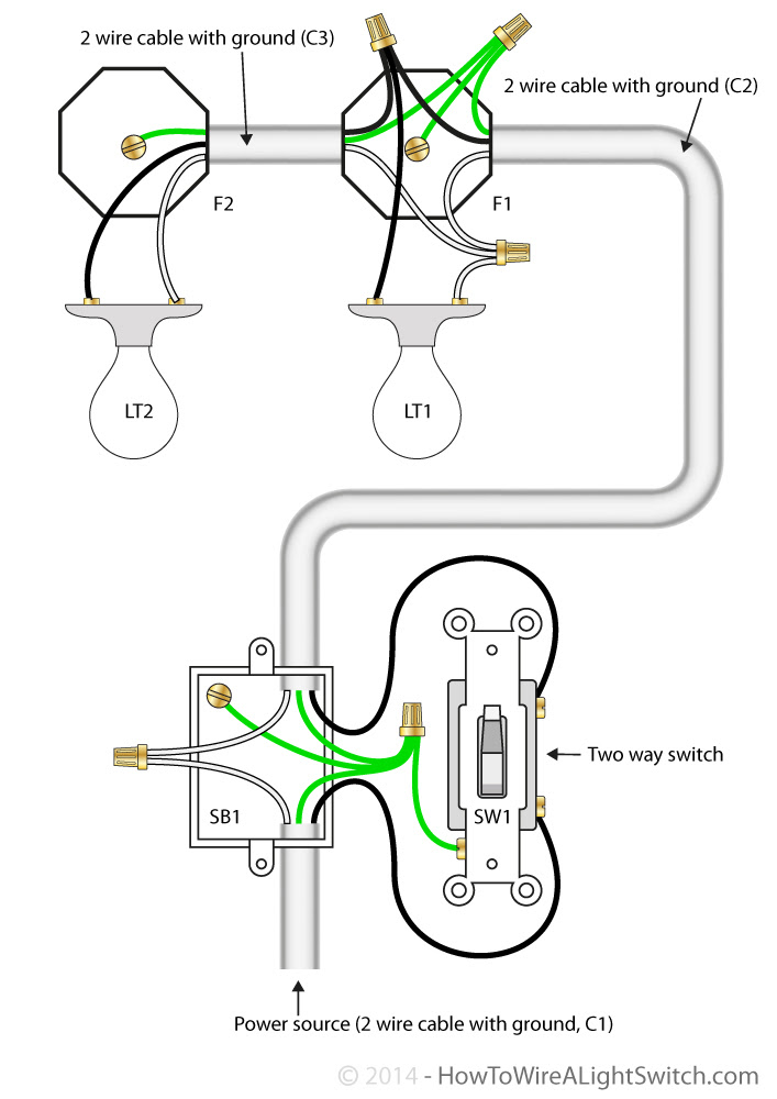 Diagram 16 Best U S Lighting Circuit Wiring Diagrams Images On Wiring Diagram Full Version Hd Quality Wiring Diagram Ecotecwiring Antonellabevilacqua It