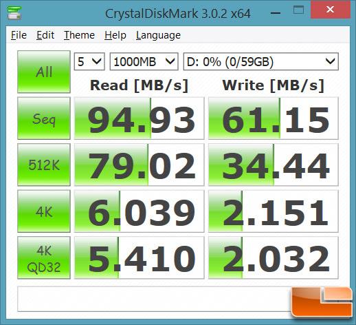 Sandisk Extreme Microsdxc Uhs I 64gb Memory Card Review