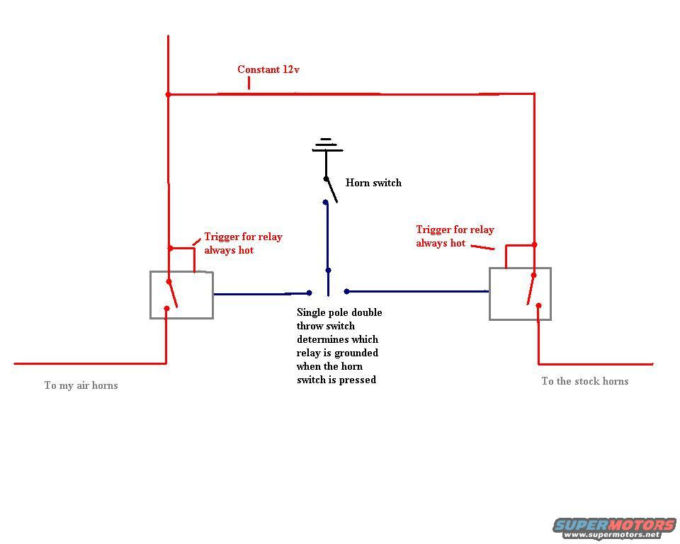 39 Info Relay For Motorcycle Horn Pdf Doc