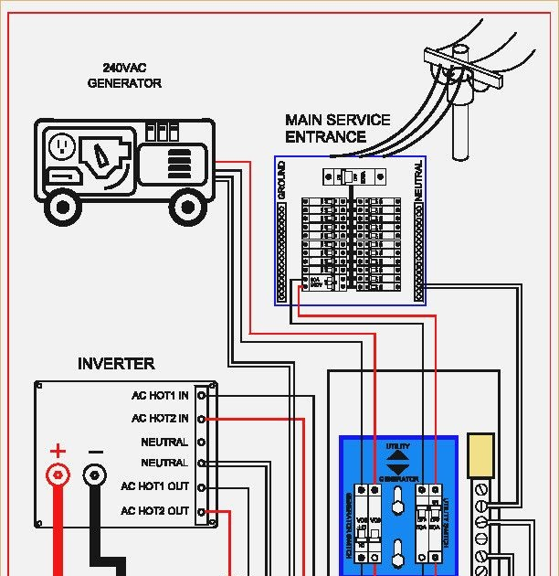 3 Phase Automatic Transfer Switch Wiring Diagram ...