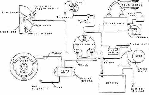 1968 Bsa Wiring Diagram 1994 Chevy 1500 Fuse Box Jimny Tukune Jeanjaures37 Fr