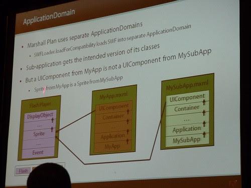 Multi version application