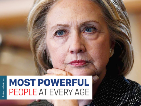 Most Powerful People 2015