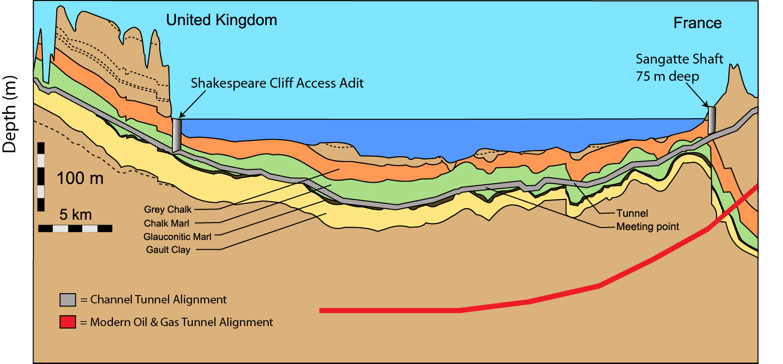 Channel_Tunnel_geological_profile_modified 8