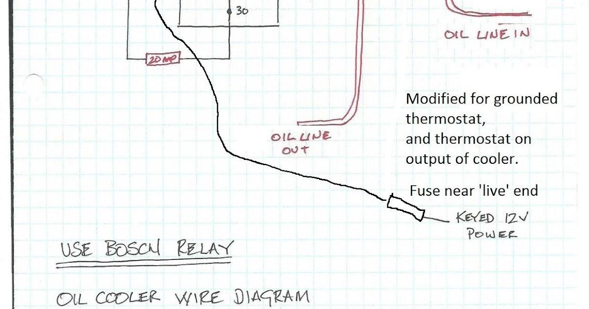 30 Lovely Cooler Master Fan Wiring Diagram