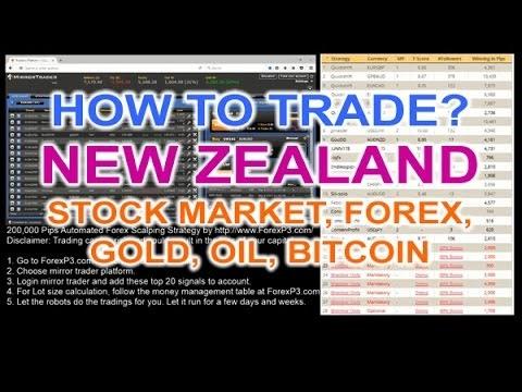 Forex market nz reddit