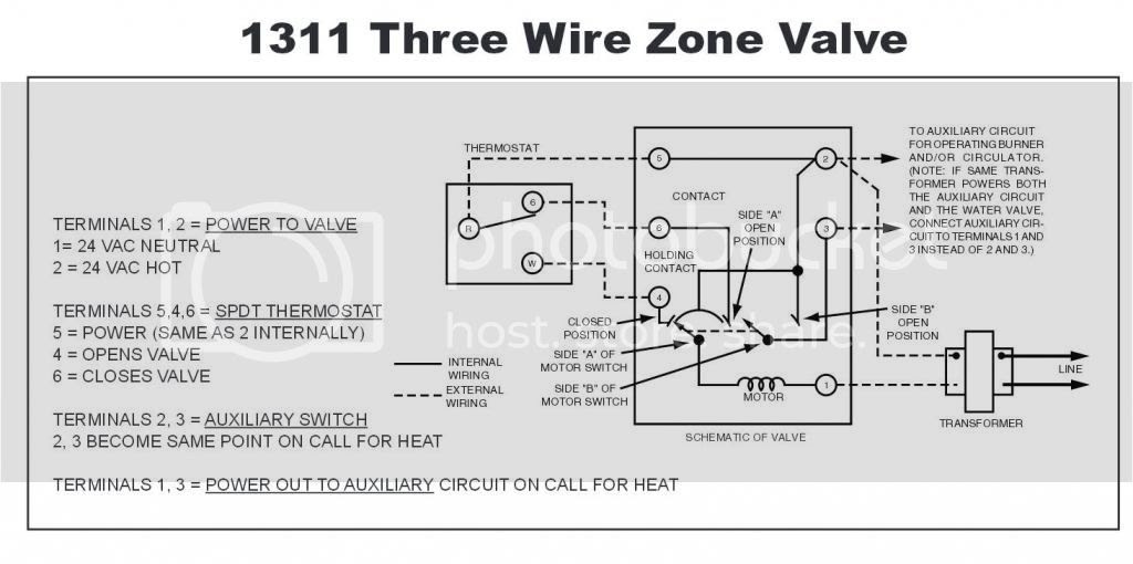 Wiring Diagram  34 White Rodgers Zone Valve Wiring Diagram