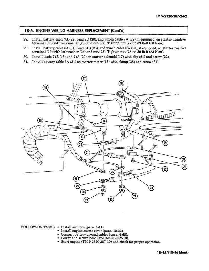 Engine Wiring Harnes D