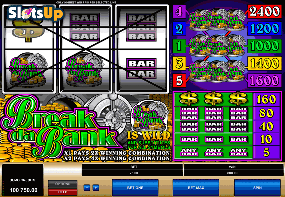 Break da bank slot machine online microgaming Hizan