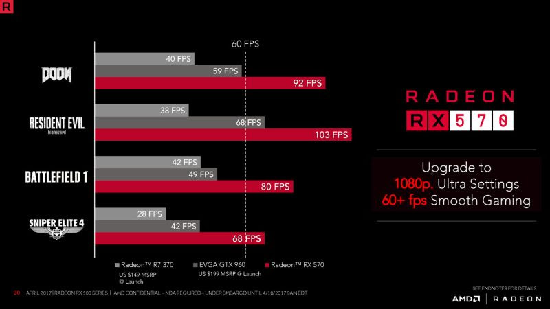 17 Fresh Rx 570 Vs 960 - Video Graphics Array (VGA)