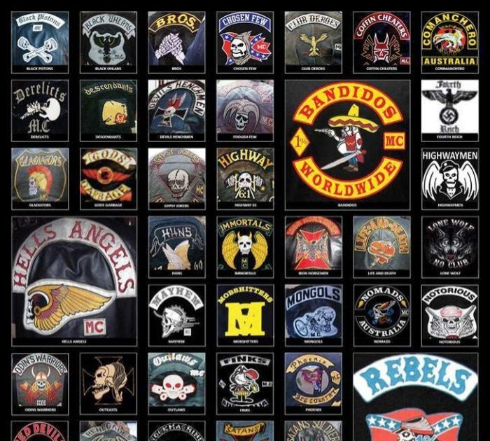 List Of Outlaw Motorcycle