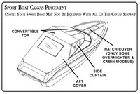 35 Sea Ray Wiring Diagram - Wiring Diagram List