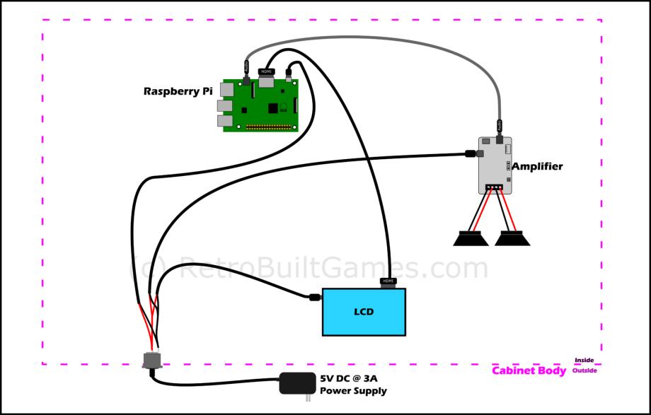 Arcade Wire Diagram - Wiring Diagram Networks | X Arcade Wiring Diagram For Usb |  | Wiring Diagram Networks - blogger