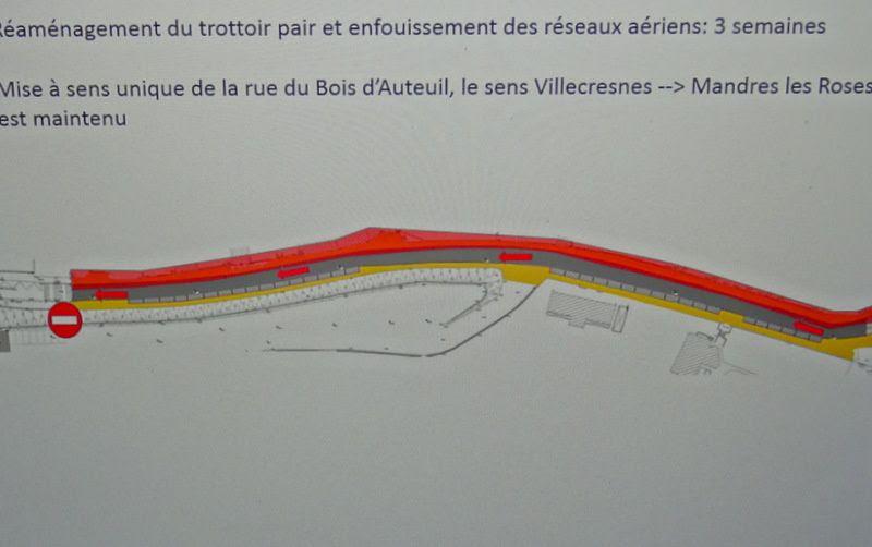 Travaux rue du Bois d'Auteuil à Villecresnes !!!