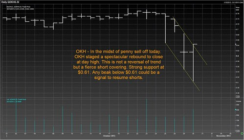 OKH - The Best Rebound Of The Day