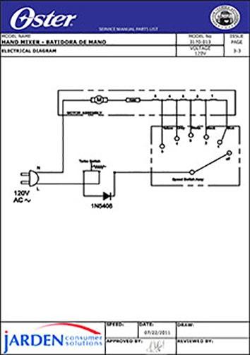 T cnica de la ciencia hornos electricos pequenos oster for Hornos piroliticos pequenos