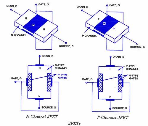 JFET testing methods