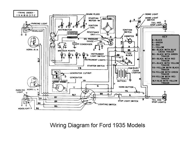 1953 Pontiac Wiring Diagram 1989 Buick Riviera Wiring Diagram Schematic Hinoengine Yenpancane Jeanjaures37 Fr