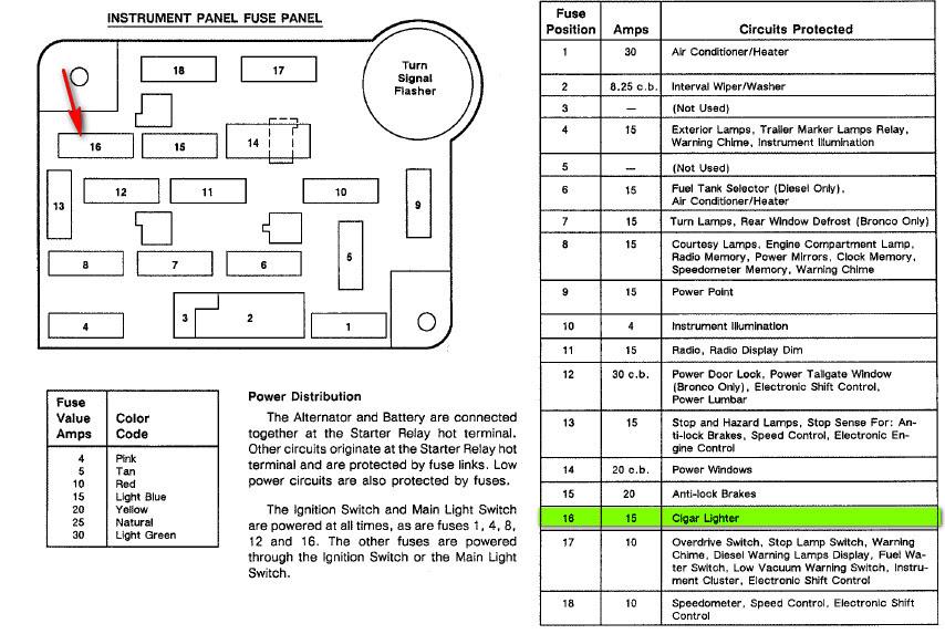 2004 F150 Fuse Diagram Cig Wiring Diagram Seem Progress A Seem Progress A Zaafran It