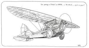 Le sport de l'air-Comment j'ai construit mon avionnette 186
