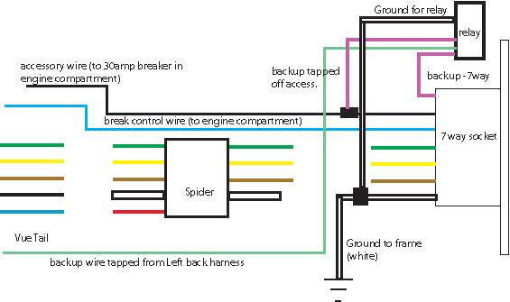 Plug Wire Diagram Saturn