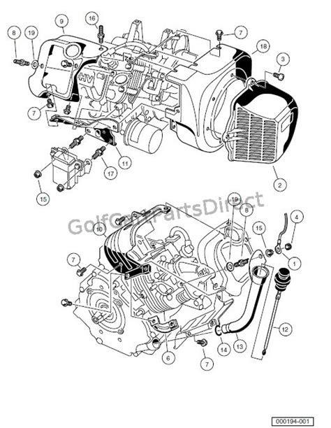 ENGINE - FE290 ENGINE -SHROUDS AND BRACKETS - Club Car