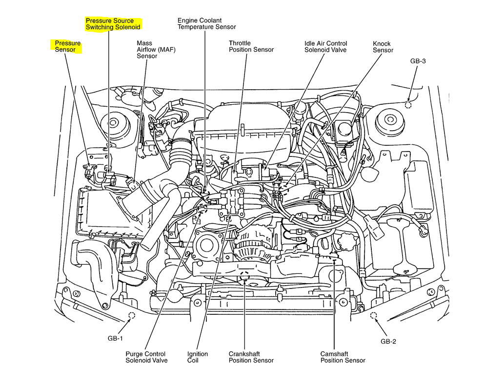 Subaru Motor Diagram Wiring Diagram Jest Completed A Jest Completed A Graniantichiumbri It