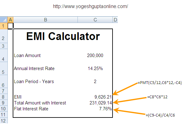 How To Calculate Apr On Car Loan In Excel