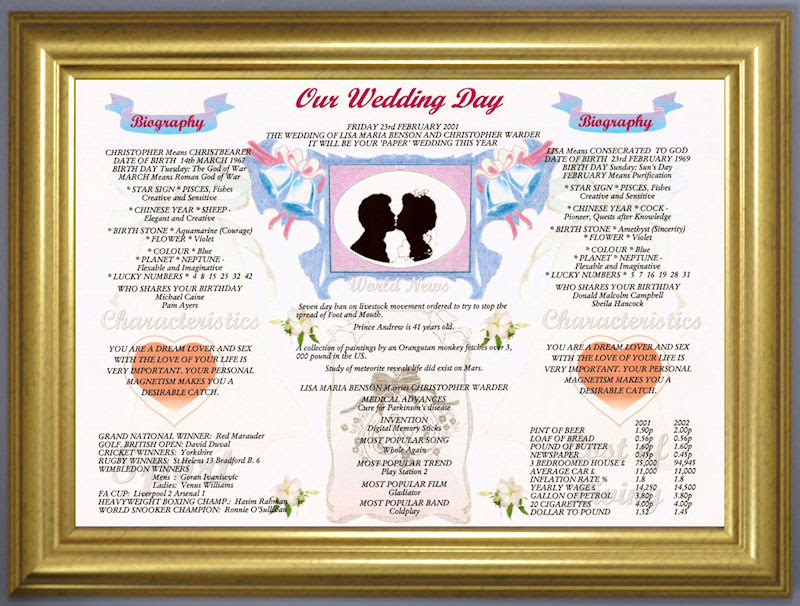 Wedding Anniversary Gift Ideas For Her
