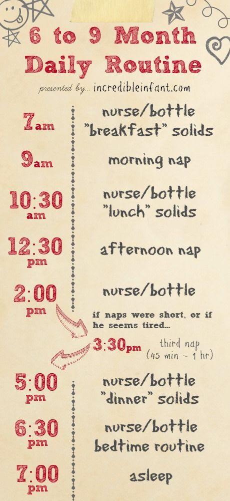 1000+ ideas about Baby Schedule on Pinterest | Baby sleep schedule ...