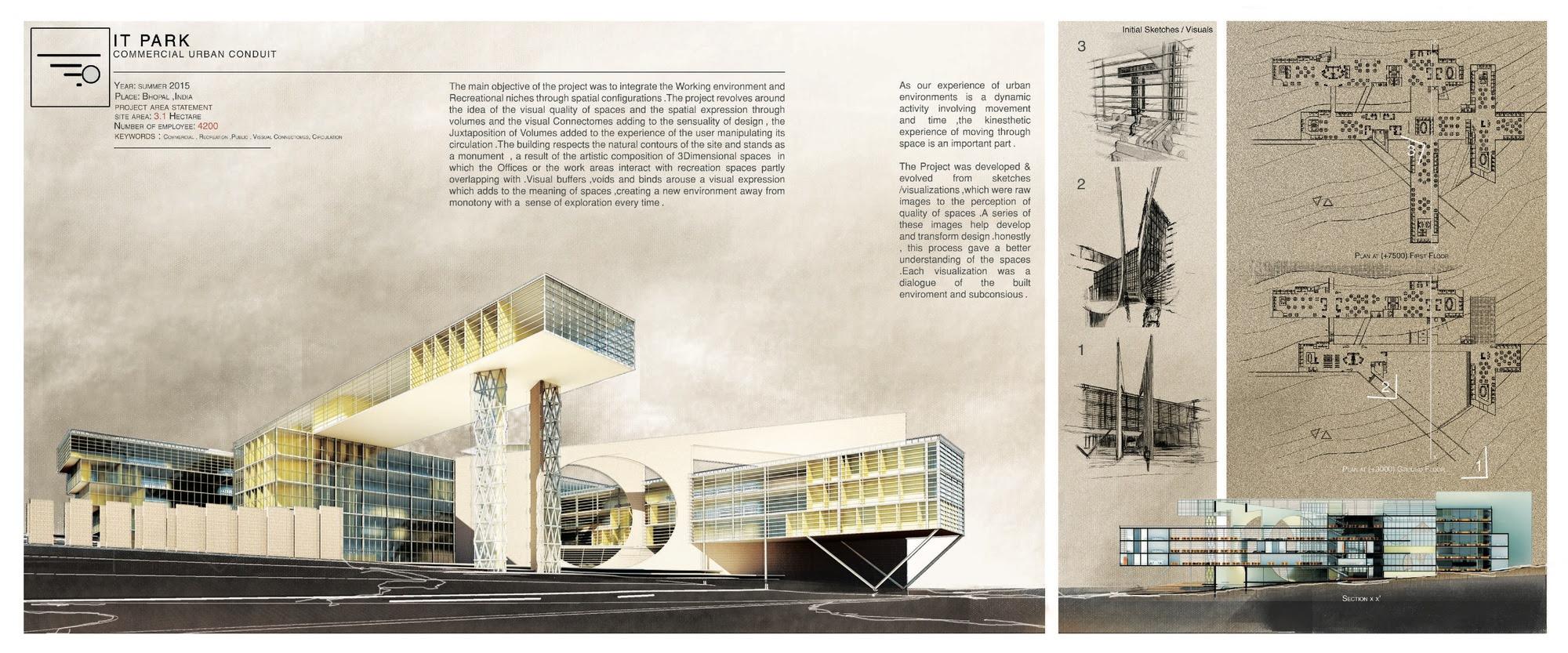 Architecture Portfolio | Architectural Presentation ...