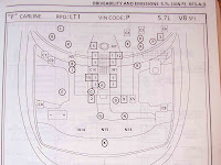 1984 Camaro Z 28 Fuse Diagram