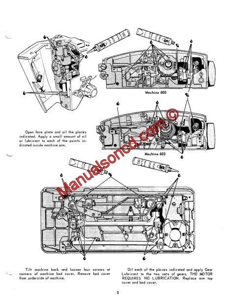 Pfaff 1222 Wiring Diagram Power Supply