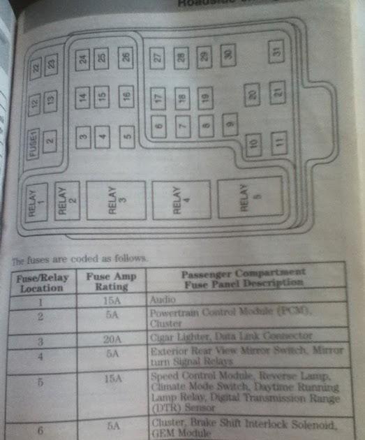 2002 F150 Fuse Panel Diagram