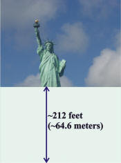 Statue of Liberty Snow