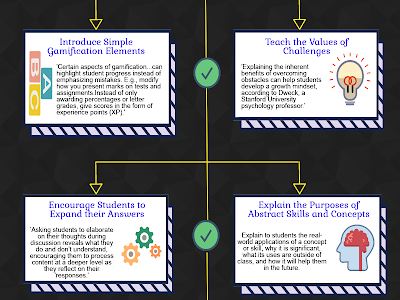 10 Strategies to Nurture A Growth Mindset in Your Class