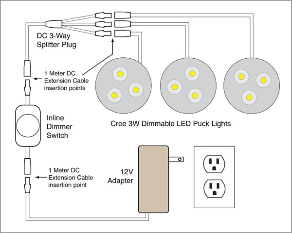 Wiring Diagram For Dimmer