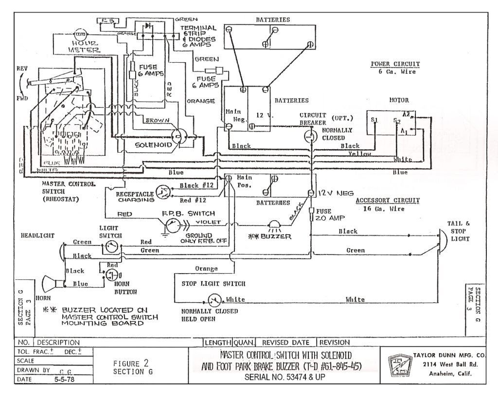 Diagram 2003 Cushman 2200 Wiring Diagram Full Version Hd Quality Wiring Diagram Cryptoguidebook Arte Viaggi It
