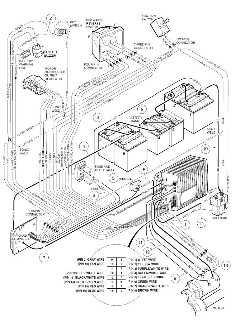 1985 Club Car Wiring Diagram Audi A8 D2 Wiring Diagram Begeboy Wiring Diagram Source