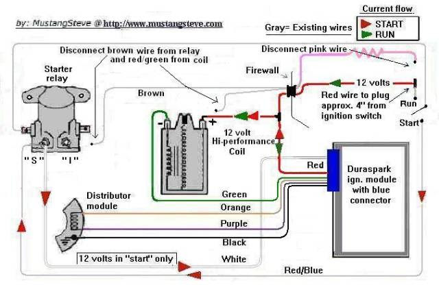 Ford Pinto Distributor Diagram - wiring diagram solid-wrap -  solid-wrap.ortopedicoplus.it | Ford Pinto Starter Wiring Diagram |  | ortopedicoplus.it
