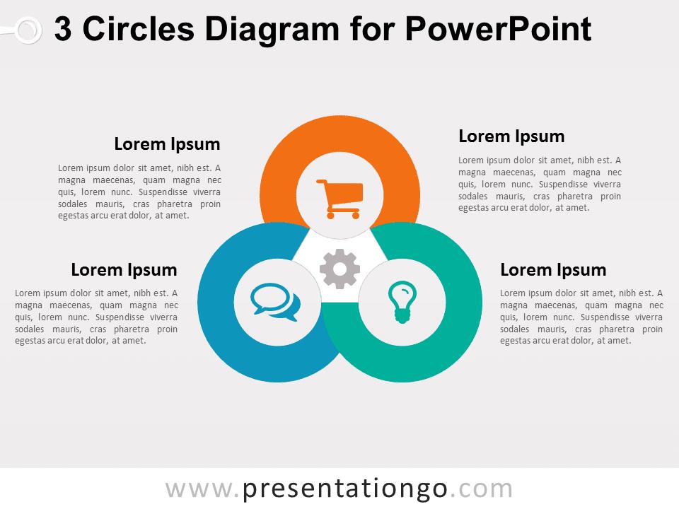 3 Circles Diagram PowerPoint