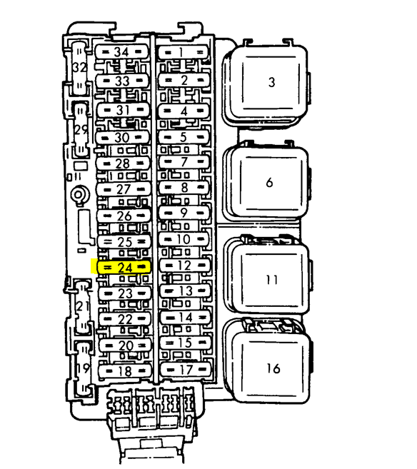 Diagram 1996 Nissan Pickup Fuse Box Diagram Full Version Hd Quality Box Diagram Rewiringka Queidue It